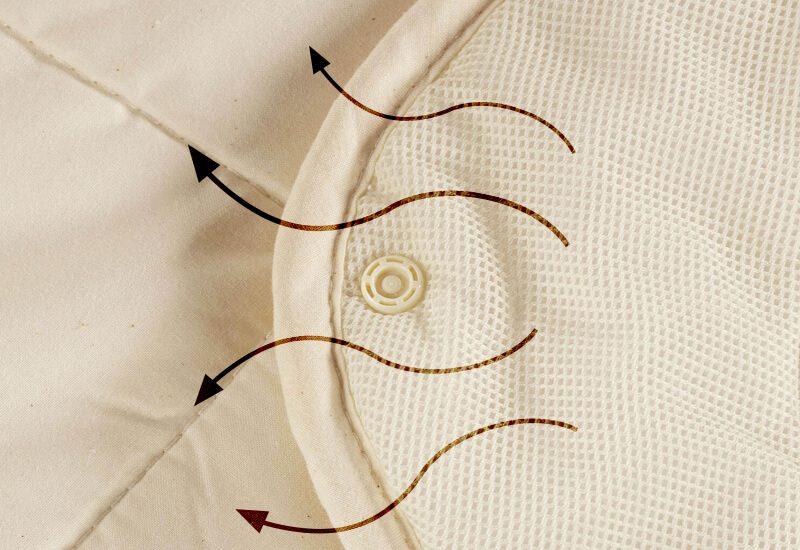 Mrežasta tkanina za dodatnu svježinu