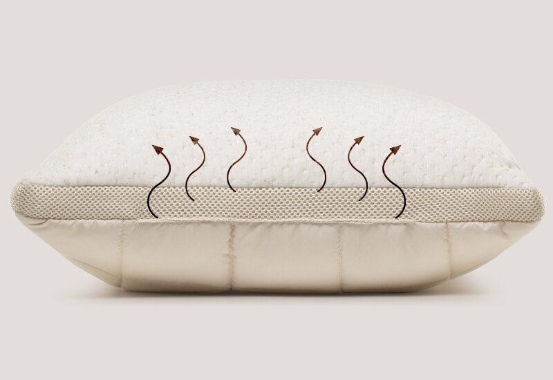 AirMesh tkanina za dodatnu prozračnost