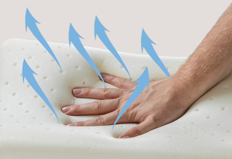 Memorijska pjena sa AirPillow tehnologijom za brzo prepoznavanje oblika tijela